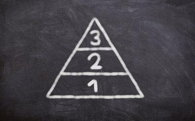 B2B lead generation in 3 easy steps
