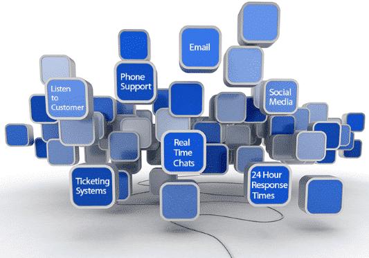 rbsdata Call Center Services